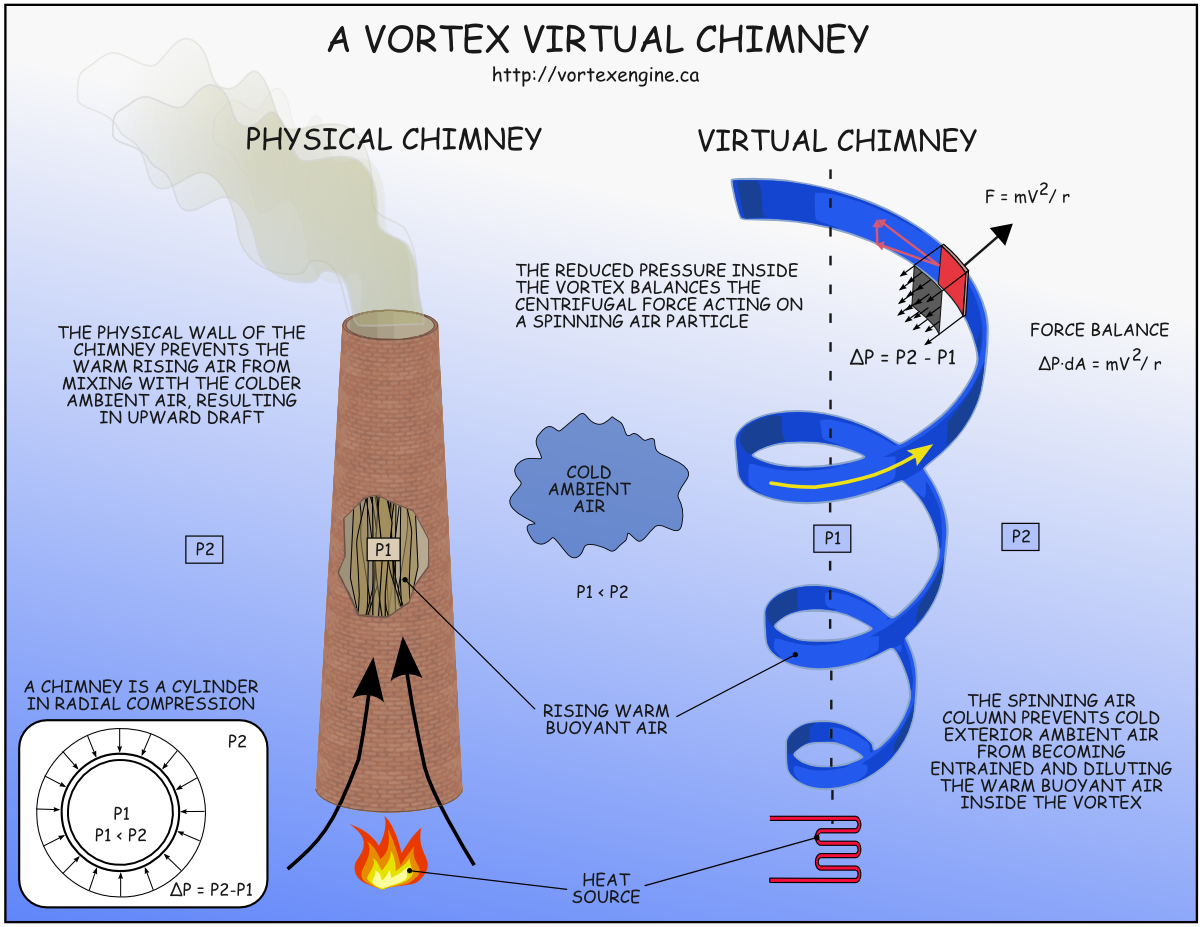 ave-chimney.png